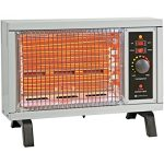 Comfort Zone CZ 550 Radiant Electric Wire Element Box Heater – White